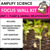 Second Grade: Amplify Science Vocabulary & Focus Wall Kit- UNIT 1