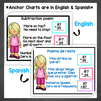 Bilingual Second Grade Anchor Chart Posters in English & Spanish