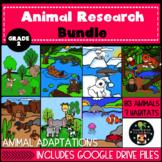 Second Grade Animal and Habitat Research Bundle - Digital Version