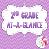 Second Grade At-A-Glance for Mentor Sentence Units and Interactive Activities
