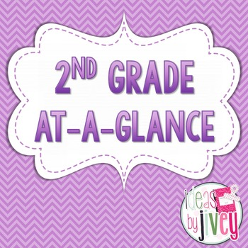 Second Grade At-A-Glance for Mentor Sentence Units and Int