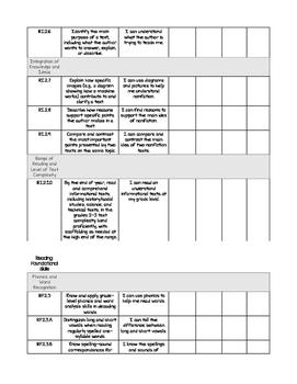 Second Grade CCSS ELA Checklist