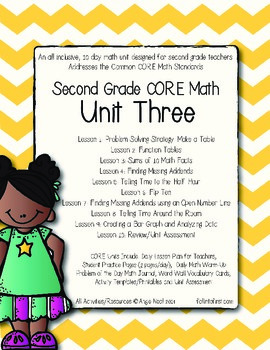 Second Grade CORE Math Unit 3
