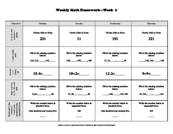 Second Grade Common Core Aligned Weekly Math Homework-First Nine Weeks