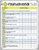 Second Grade Common Core Checklist