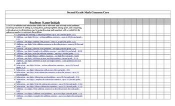 Second Grade Common Core Standards (Math)-Classroom Student Chart