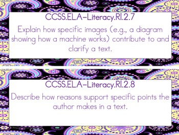 Second Grade Common Core ELA Reading Informational Text Standards