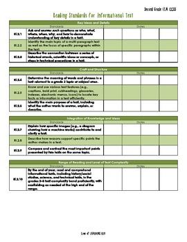 Second Grade Common Core ELA Teacher Documents