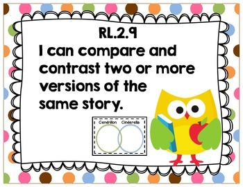 Second Grade Common Core ELA and Math I Can Posters Bundle