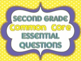 Second Grade Common Core Essential Question Posters