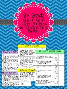 2nd Grade Common Core I Can Student Checklist for Data Notebooks Color & B&W