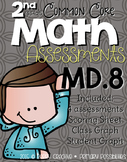 Second Grade Common Core Math Assessment ~ Standard 2.MD.8