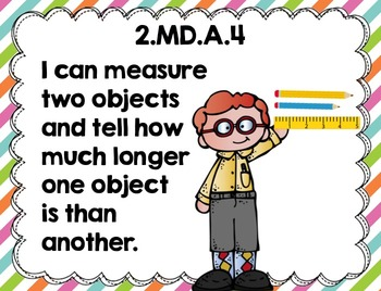 "Second Grade Common Core Math ""I Can"" Posters {Cute Kiddos Pastel Edition}"