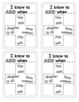 Second Grade Common Core Math Standards: Anchor Chart Rings