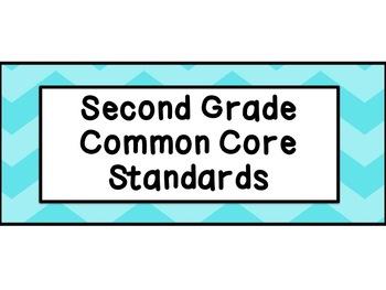 Second Grade Common Core Math Standards Posters: Blue Chevrons