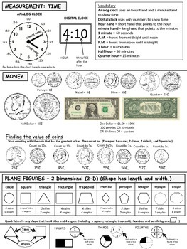 Second Grade Common Core Math Study Guide