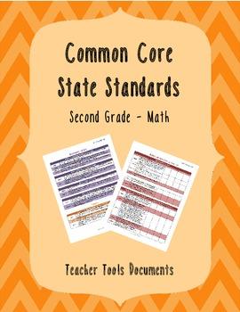 Second Grade Common Core Math Teacher Documents