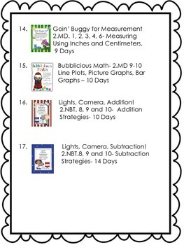 Second Grade Common Core Math Yearly Pacing Guide