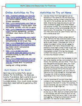 Second Grade Common Core Mathematics Newsletters