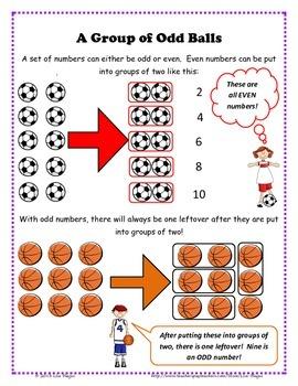 Second Grade Common Core:  Operations & Algebraic Thinking Bundle