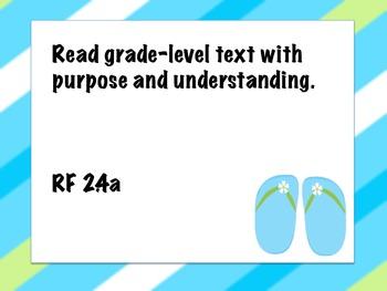 Second Grade Common Core Posters