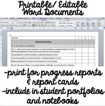 Common Core Checklist - Second Grade