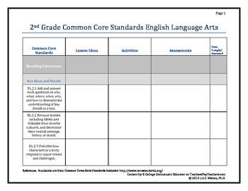 2nd Grade Common Core Standards ELA Lesson Plan Charts Lan