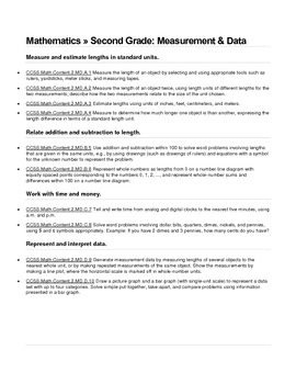 Second Grade Common Core Standards - Fully Compiled