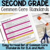Second Grade Common Core Standards List