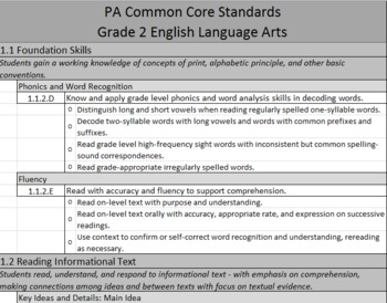 Second Grade Common Core Standards PA 2012 *draft*