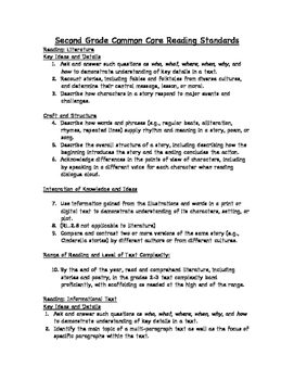 Second Grade Common Core Standards Reference Sheet California