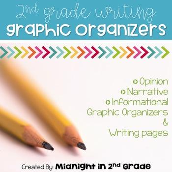 Second Grade Common Core Writing Graphic Organizers & Roug