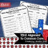 FREEBIE Second Grade TEKS to CCSS Math Standards Crosswalk