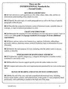 Second Grade Complete Common Core INFORMATIONAL Standards Maps