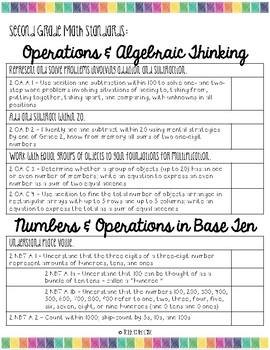 Second Grade Core Standards Checklist
