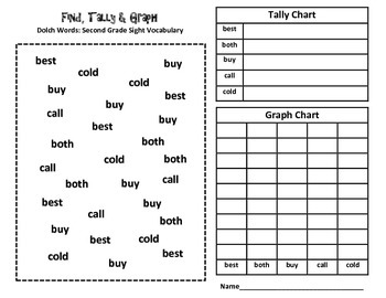 Second Grade Dolch Words Graphing Activity