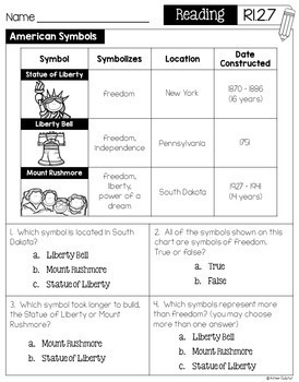 Second Grade ELA Assessments BUNDLE