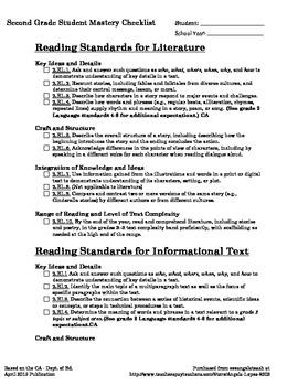 Second Grade ELA CCSS + CA Student Mastery Checklist
