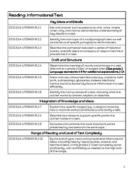 Second Grade ELA Common Core Standards List with CA Additions