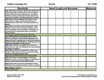 Second Grade ELA Common Core State Standards + CA Additions Checklist
