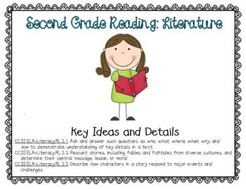 Second Grade ELA and Math Learning Goals and Learning Scales