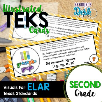 Second Grade ELAR TEKS - Illustrated and Organized Objectives Cards