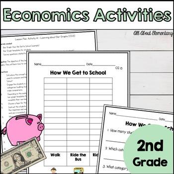 Second Grade Economics Lessons