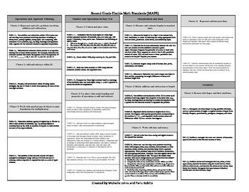 Second Grade Florida Math Standards MAFS