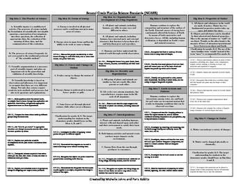 Second Grade Florida Standards- Bundled