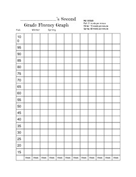 Second Grade Fluency Tracking Graph