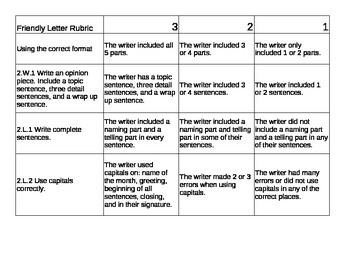 Second Grade Friendly Letter Writing Rubric