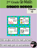 Second Grade Go Math Chapter 10 Vocabulary Cards