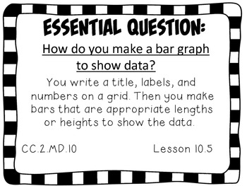 Second Grade Go Math Essential Questions Chapter 10