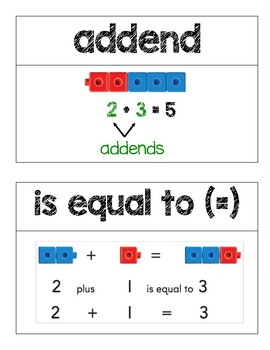 Second Grade Go Math Word Wall Chapter 6
